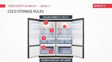 HACCP — DELIVERY TO STORAGE